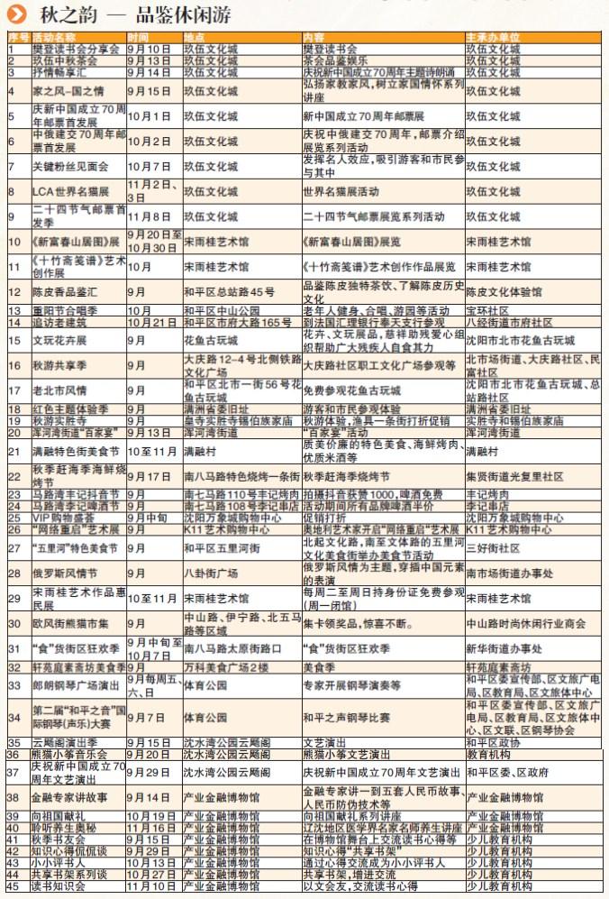 2019中国沈阳国际旅游节秋季游活动汇总表.jpg