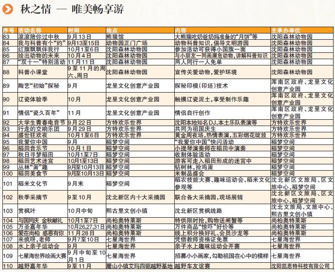 2019中国沈阳国际旅游节秋季游活动汇总表.png